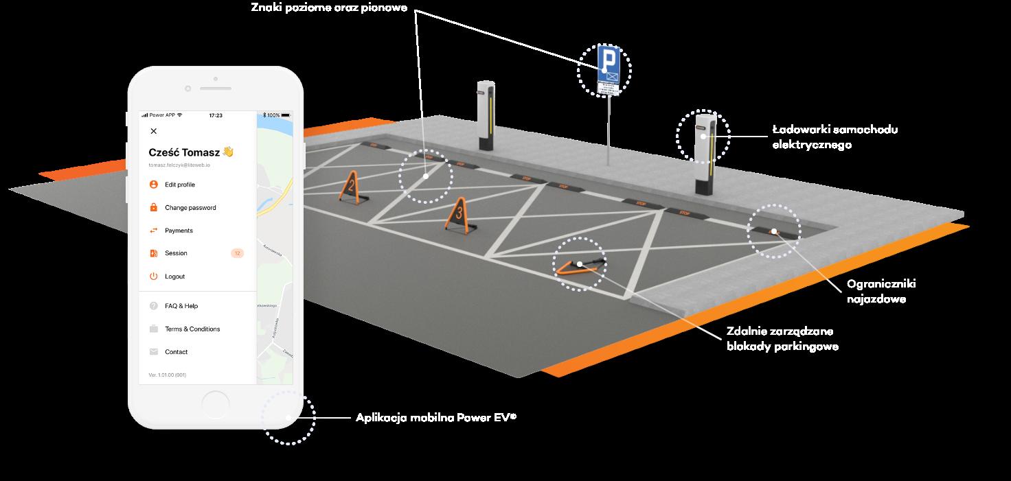 System inteligentnego ładowania aut elektrycznych Power EV