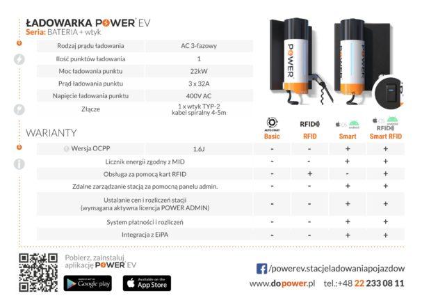 Ładowarka samochodowa bateria
